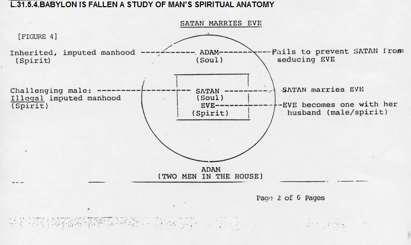 L.031.05.04.M.BABYLON IS FALLEN A STUDY OF MANS SPIRITUAL ANATOMY.good