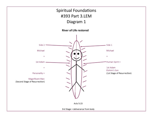 L.393.03.1.M.SPIRITUAL FOUNDATIONS.conv