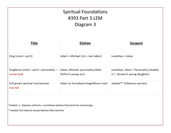 L.393.03.3.M.SPIRITUAL FOUNDATIONS.conv