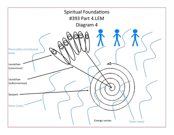 L.393.04.4.M.SPIRITUAL FOUNDATIONS.conv