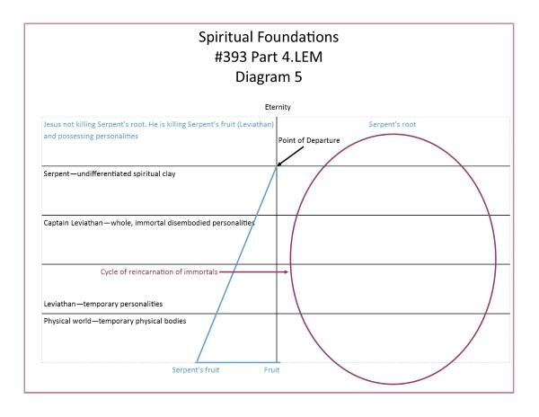 L.393.04.5.M.SPIRITUAL FOUNDATIONS.conv