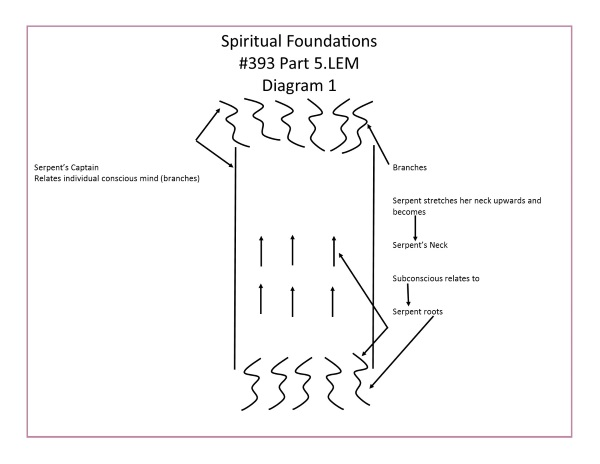 L.393.05.1.M.SPIRITUAL FOUNDATIONS.conv