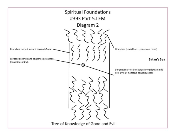L.393.05.2.M.SPIRITUAL FOUNDATIONS.conv