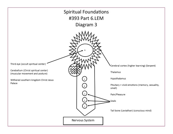 L.393.06.3.M.SPIRITUAL FOUNDATIONS.conv