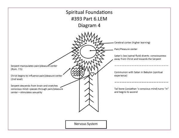 L.393.06.4.M.SPIRITUAL FOUNDATIONS.conv