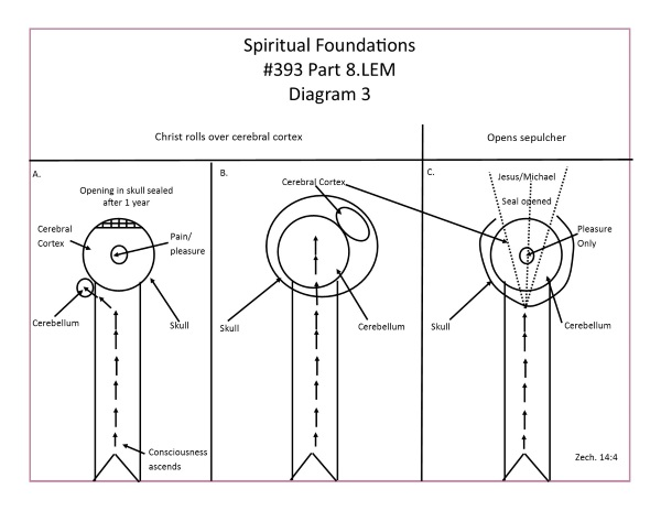 L.393.08.3.M.SPIRITUAL FOUNDATIONS.conv