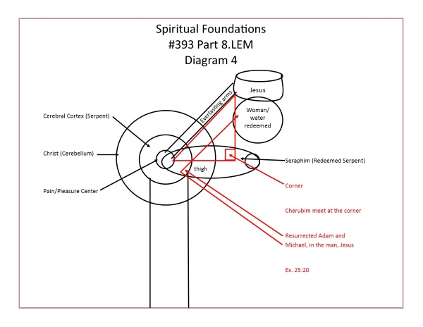 L.393.08.4.M.SPIRITUAL FOUNDATIONS.conv