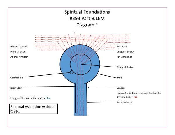 L.393.09.1.M.SPIRITUAL FOUNDATIONS.conv