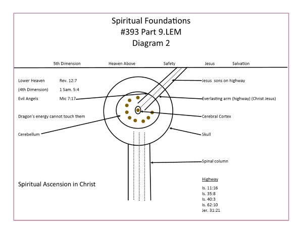 L.393.09.2.M.SPIRITUAL FOUNDATIONS.conv