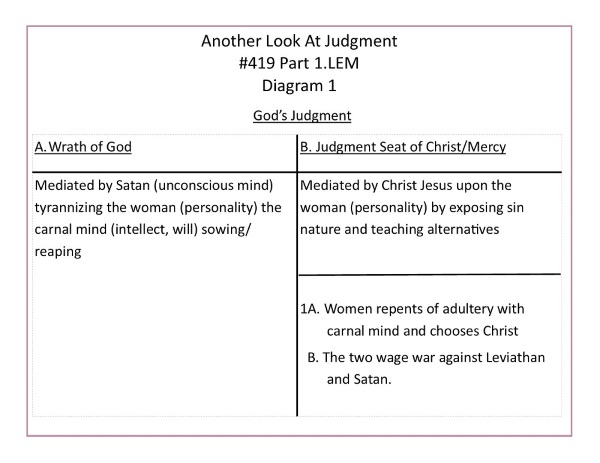 L.419.1.1.M.ANOTHER LOOK AT JUDGMENT.conv