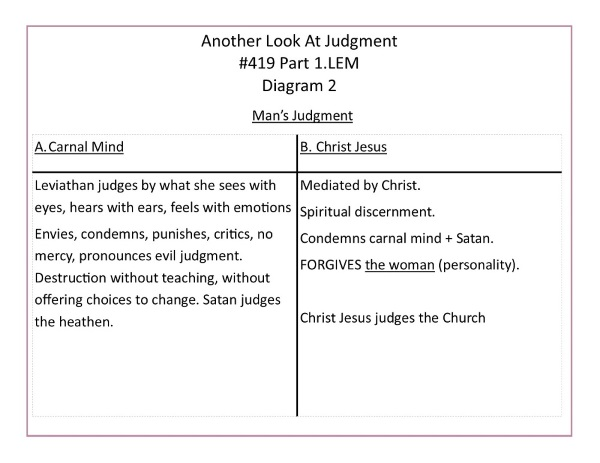 L.419.1.2.M.ANOTHER LOOK AT JUDGMENT.conv