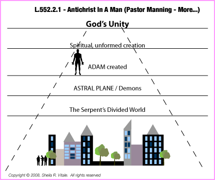 L.552.2.1.M.ANTICHRIST IN A MAN