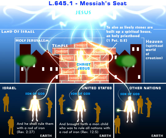 L.645.1.1.M.MESSIAH'S SEAT
