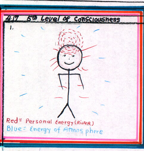 L.417.1.M.FIFTH LEVEL OF CONSCIOUSNESS