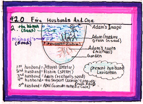 L.420.2.M.FIVE HUSBANDS AND ONE