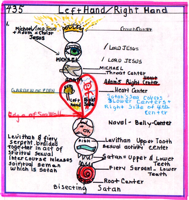 L.435.1.M.LEFT HAND RIGHT HAND