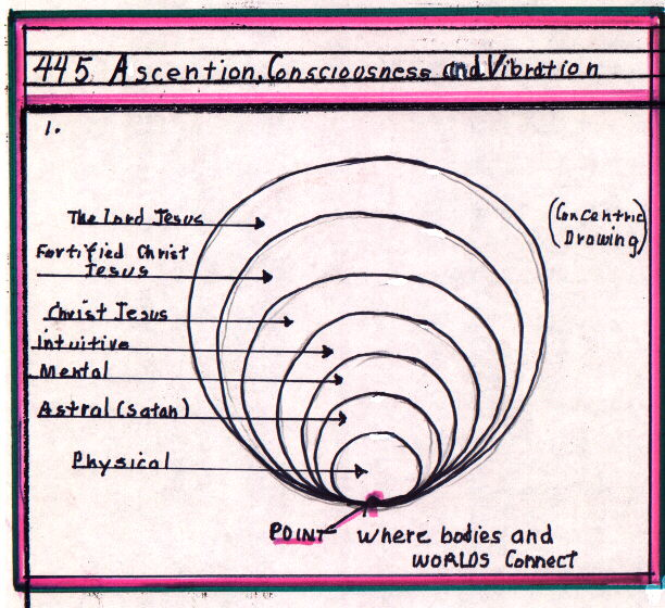 L.445.1.1.M.ASCENSION CONSCIOUSNESS AND VIBRATION