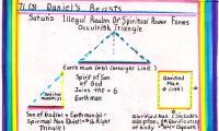 L.071.3.M.DANIEL'S_BEASTS.JPG