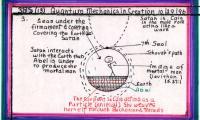 L.385.13.3.M.QUANTUM_MECHANICS_IN_CREATION.JPG